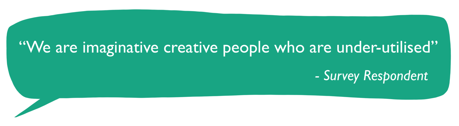 """A speech bubble saying """"We are imaginative creative people who are under-utilised"""""""